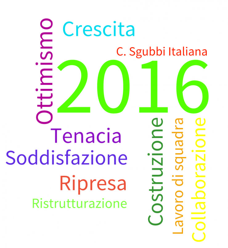 I valori di C. sgubbi Italiana